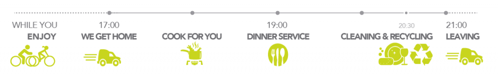 chefacasa.es Private chef services Mallorca - TIMING - Chef for cyclists@3x